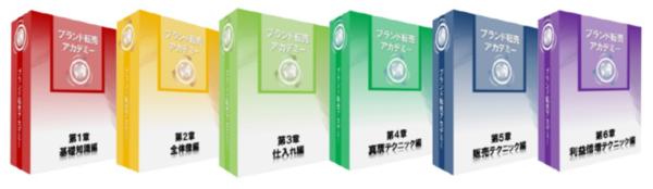 簡単3STEPブランド転売・パッケージ6種.PNG